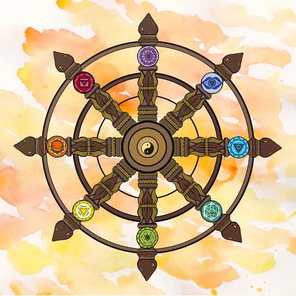 dharmachakra, la ruota del dharma